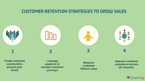 What You Need To Find Out About Customer Retention Strategies